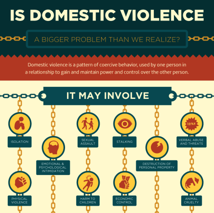 Domestic-Violece-infographic_update-e1424485316891