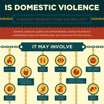 Domestic-Violece-infographic_update-e1424485316891