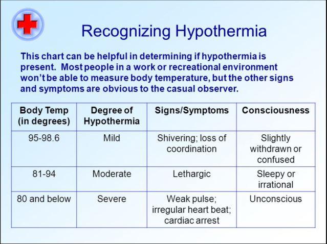 hypothermia2